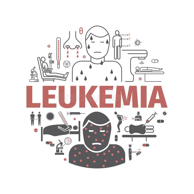 �cone HemoClass Leucemias um treinamento de VERDADE